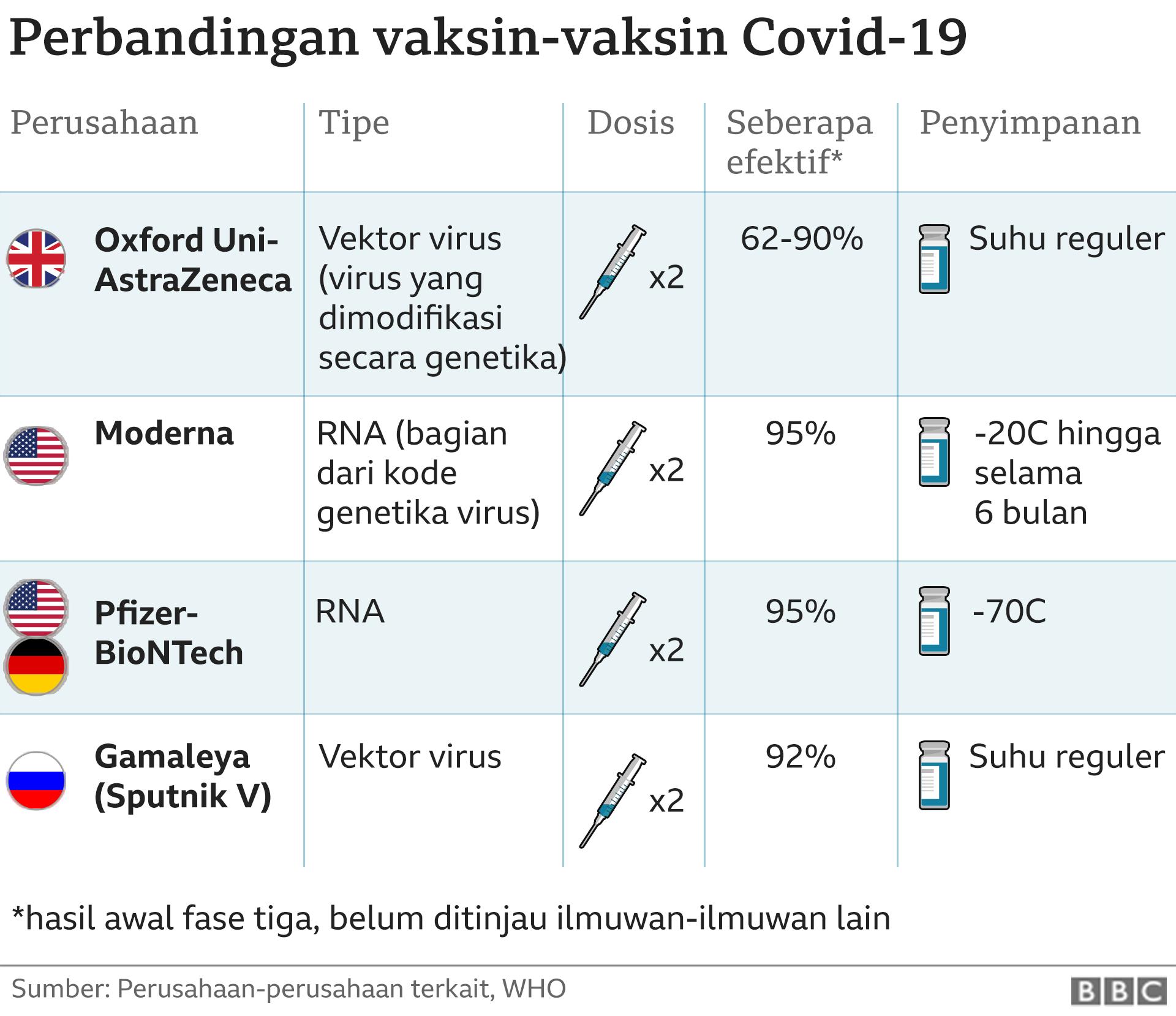 vaksin, covid