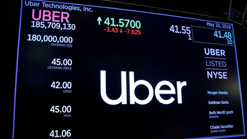 Uber en Wall Street