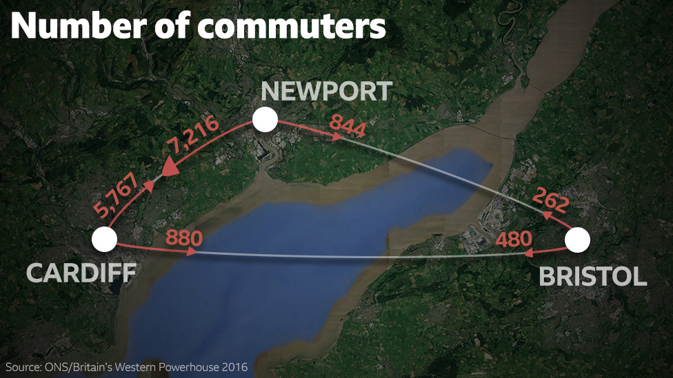 Map of commuting patterns