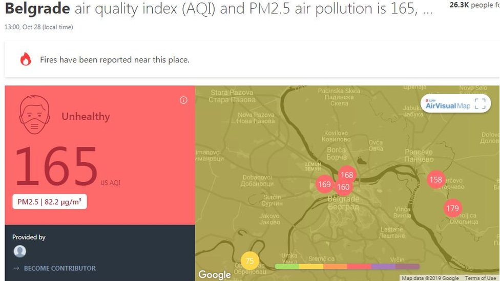 Kvalitet vazduha u Beogradu