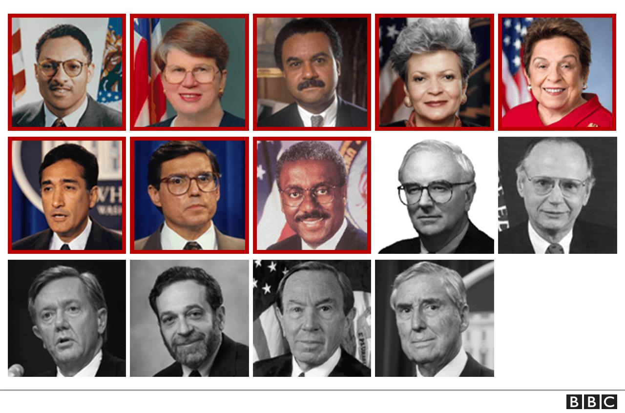 Clinton cabinet