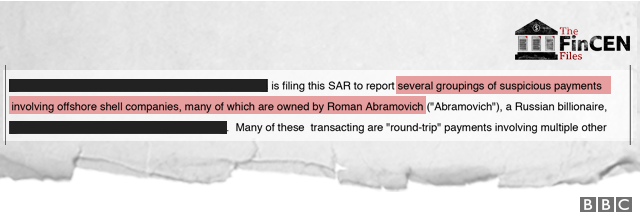 Extract from SAR mentioning Roman Abramovich