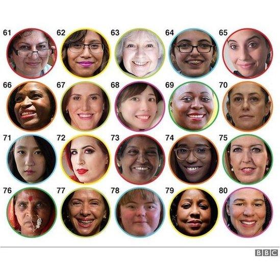 Las mujeres del 61 al 80