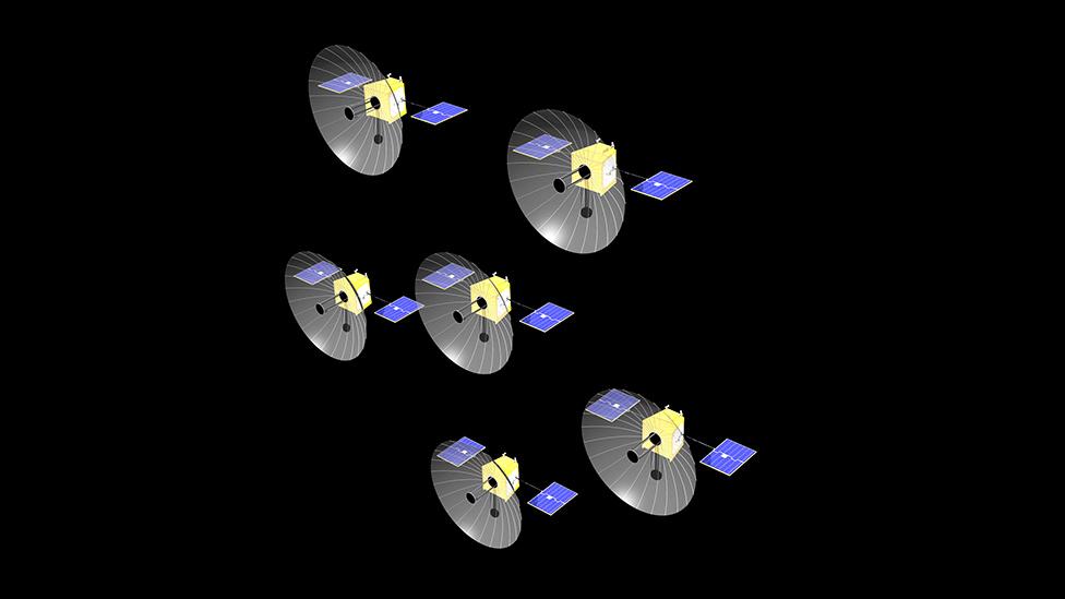 Oberon cluster