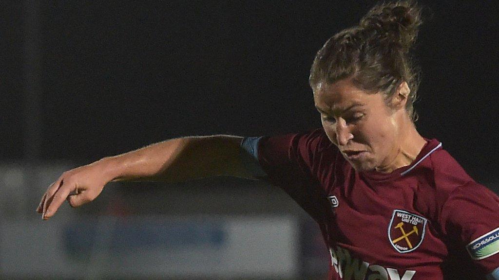 West Ham United Women 0-0 Reading Women