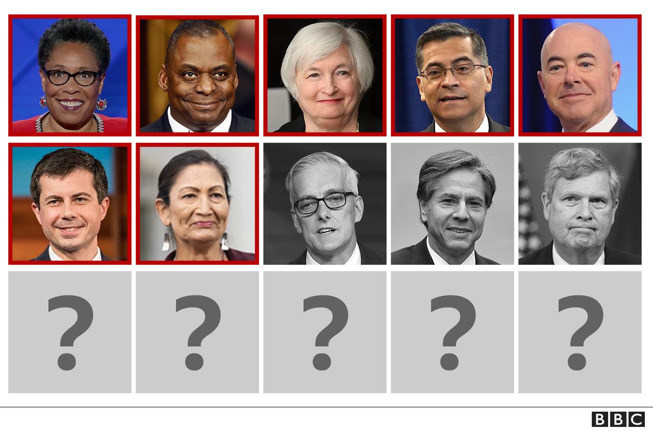 Biden cabinet picks