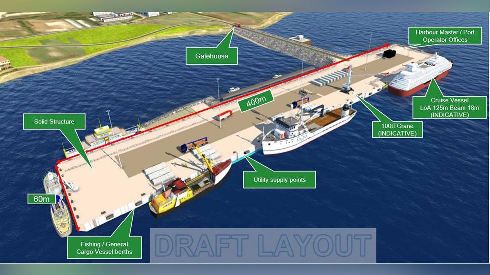 Plano del nuevo puerto de Malvinas/Falklands presentado por BAM Nuttall