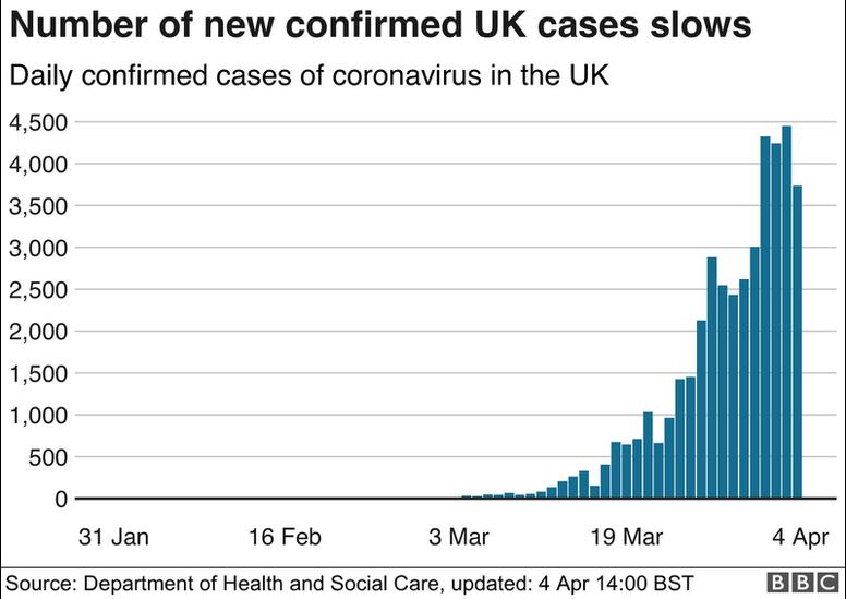 Coronavirus Five Year Old Among Latest Uk Victims Bbc News