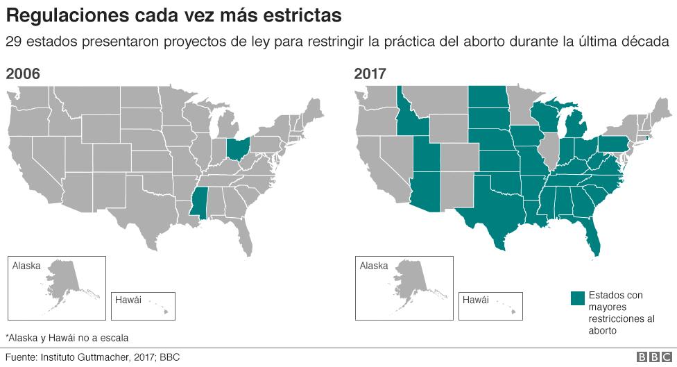 """Mapa de estados """"hostiles o muy hostiles"""" en relación al aborto"""