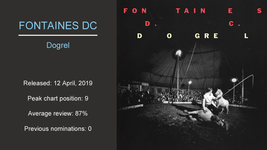 Artwork for Fontaines DC -