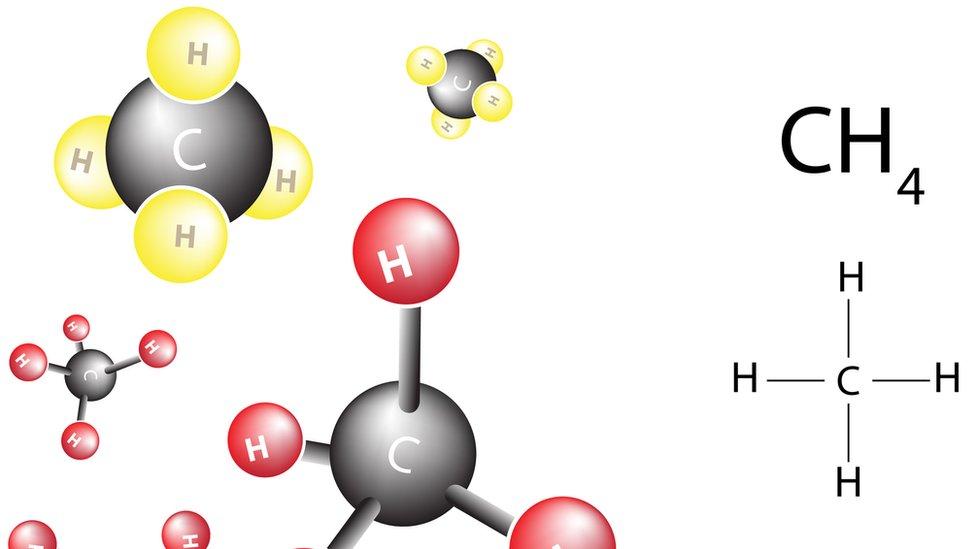 Moléculas de metano