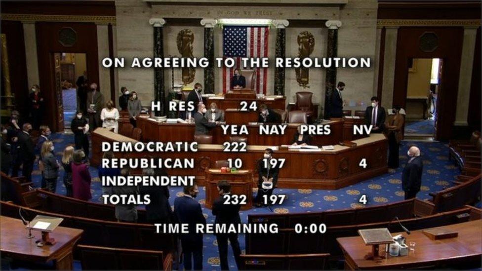 La votación de la Cámara de Representantes