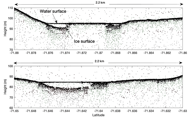 Meltponds on Amery Ice Shelf