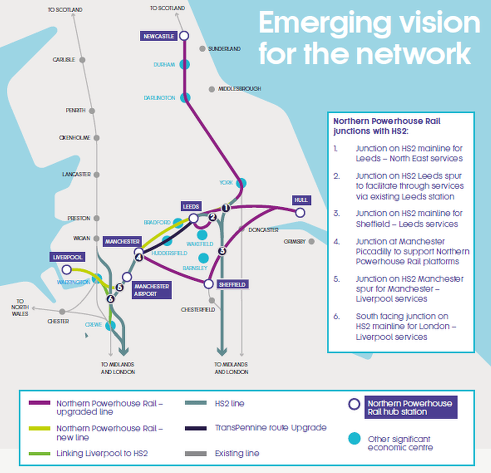 Northern Powerhouse Rail network map