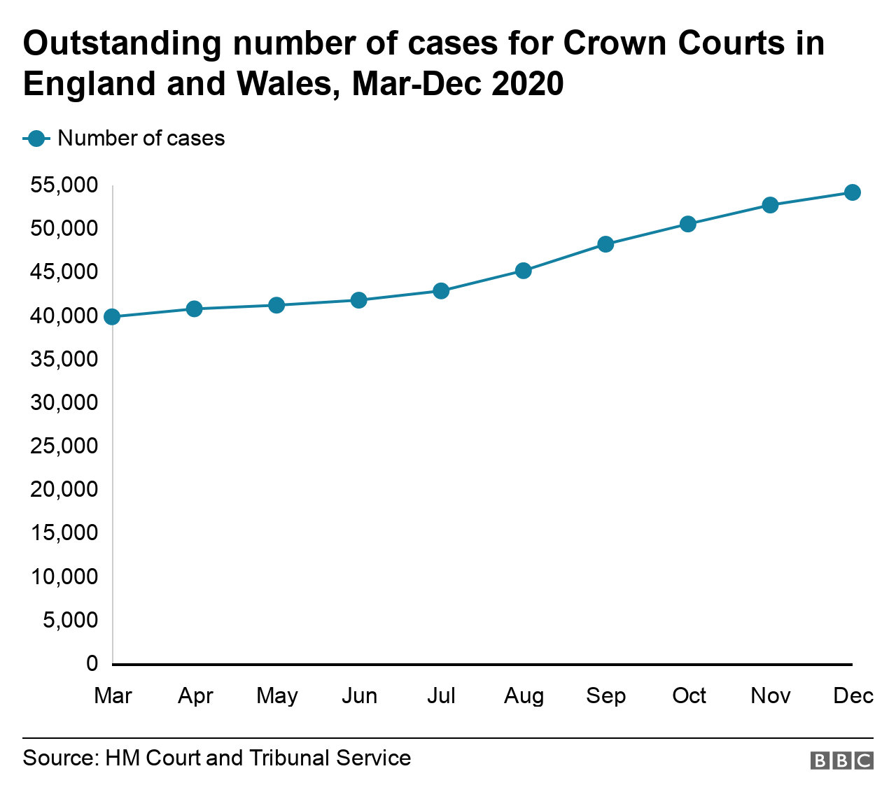Nc Court Calendar 2022.Is Four Years Too Long To Wait For Justice Bbc News