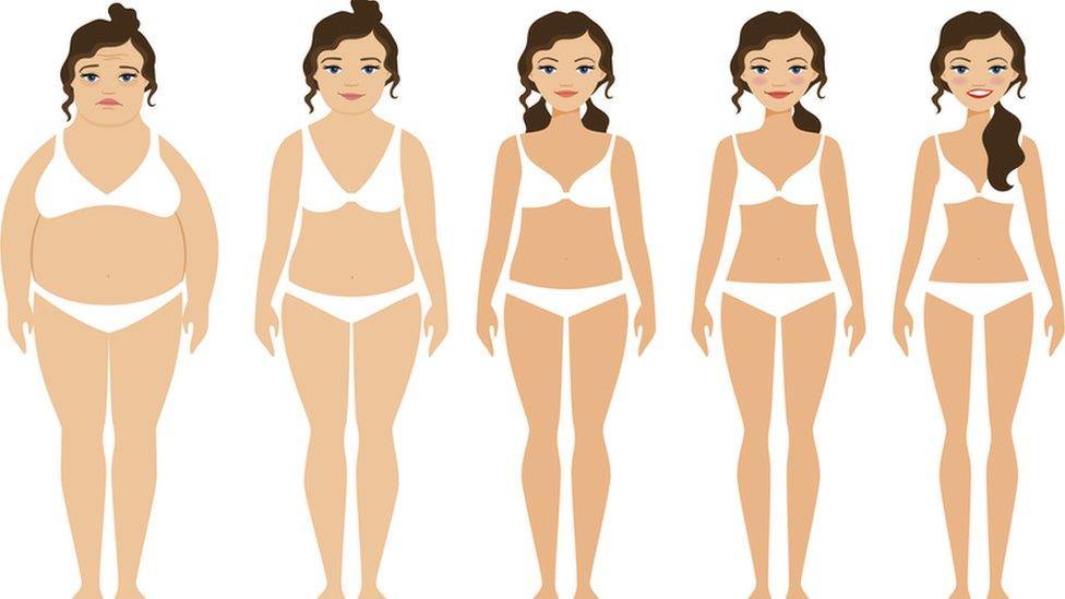 Ilustración de mujeres de diferentes contexturas