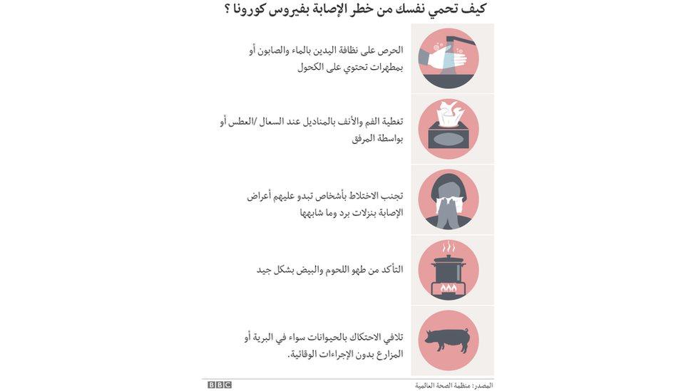 إرشادات وقائية ضد فيروس كورونا