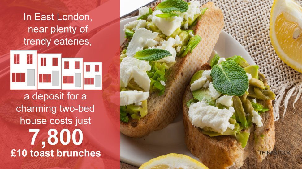 In east London, near plenty of trendy eateries, a deposit for a charming two-bed house costs just 7,800 £10 toast brunches