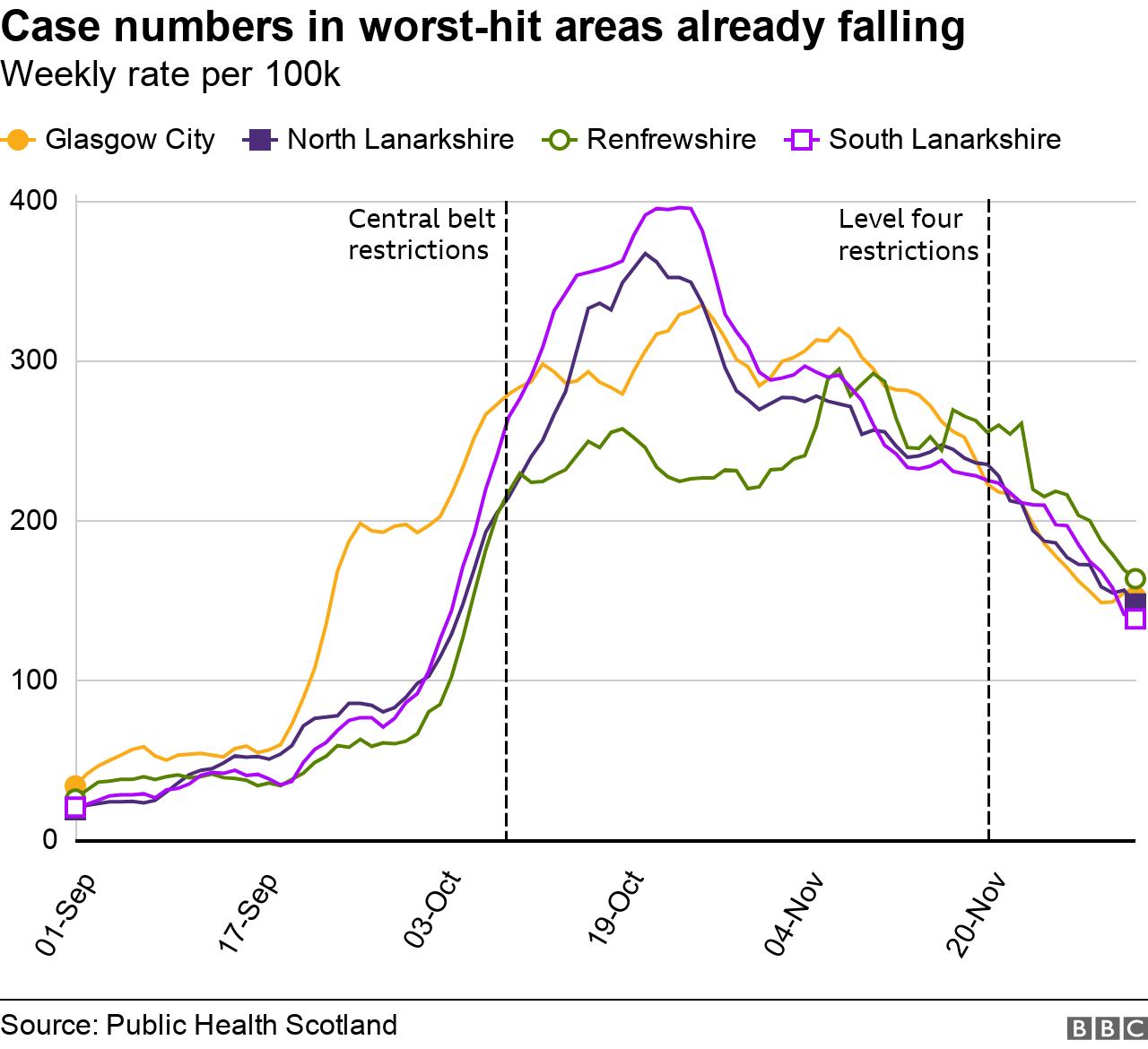 Worst-hit areas