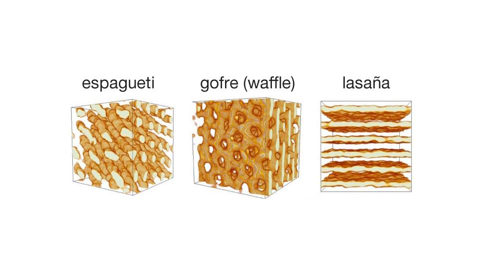 Ilustración de pasta nuclear: espagueti, gofre, lasaña.