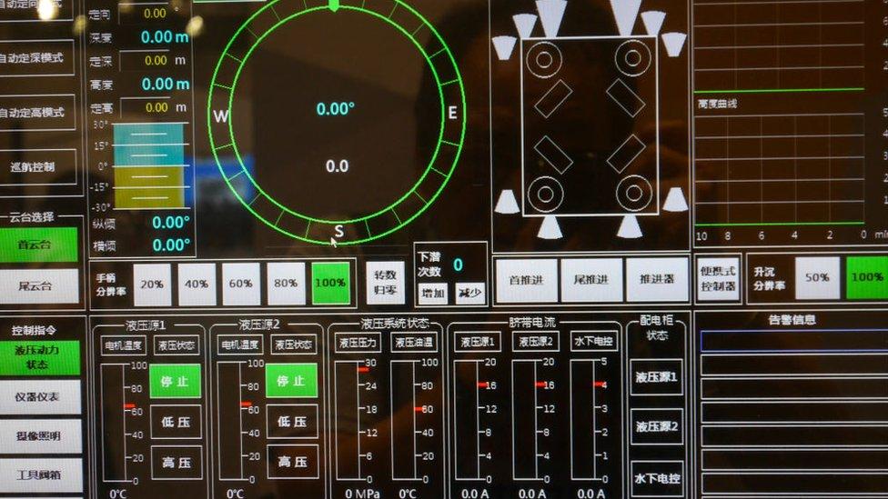 Un sistema de navegación submarina con datos BDS de China