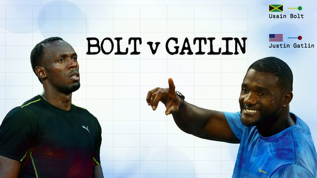 Bolt v Gatlin at the World Athletics Championships