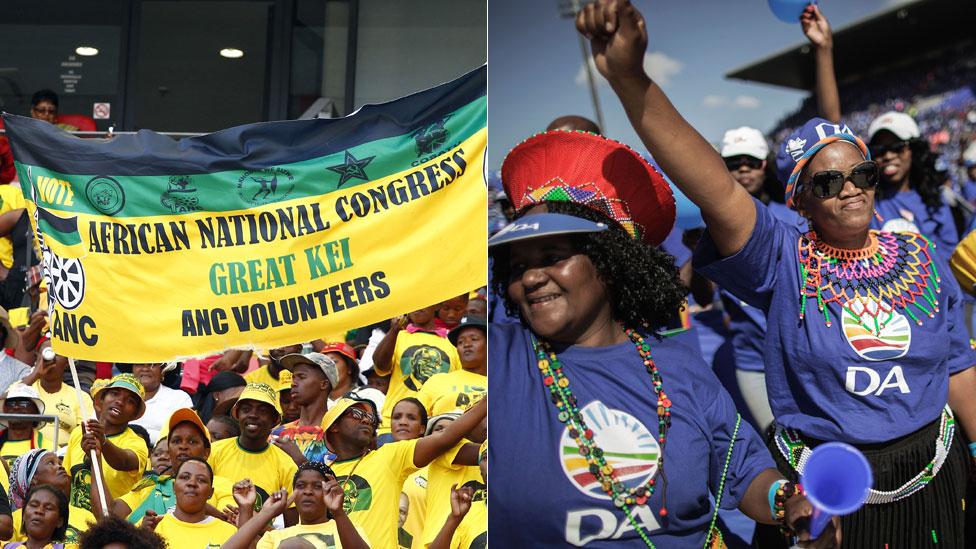 L: ANC supporters; R: DA supporters