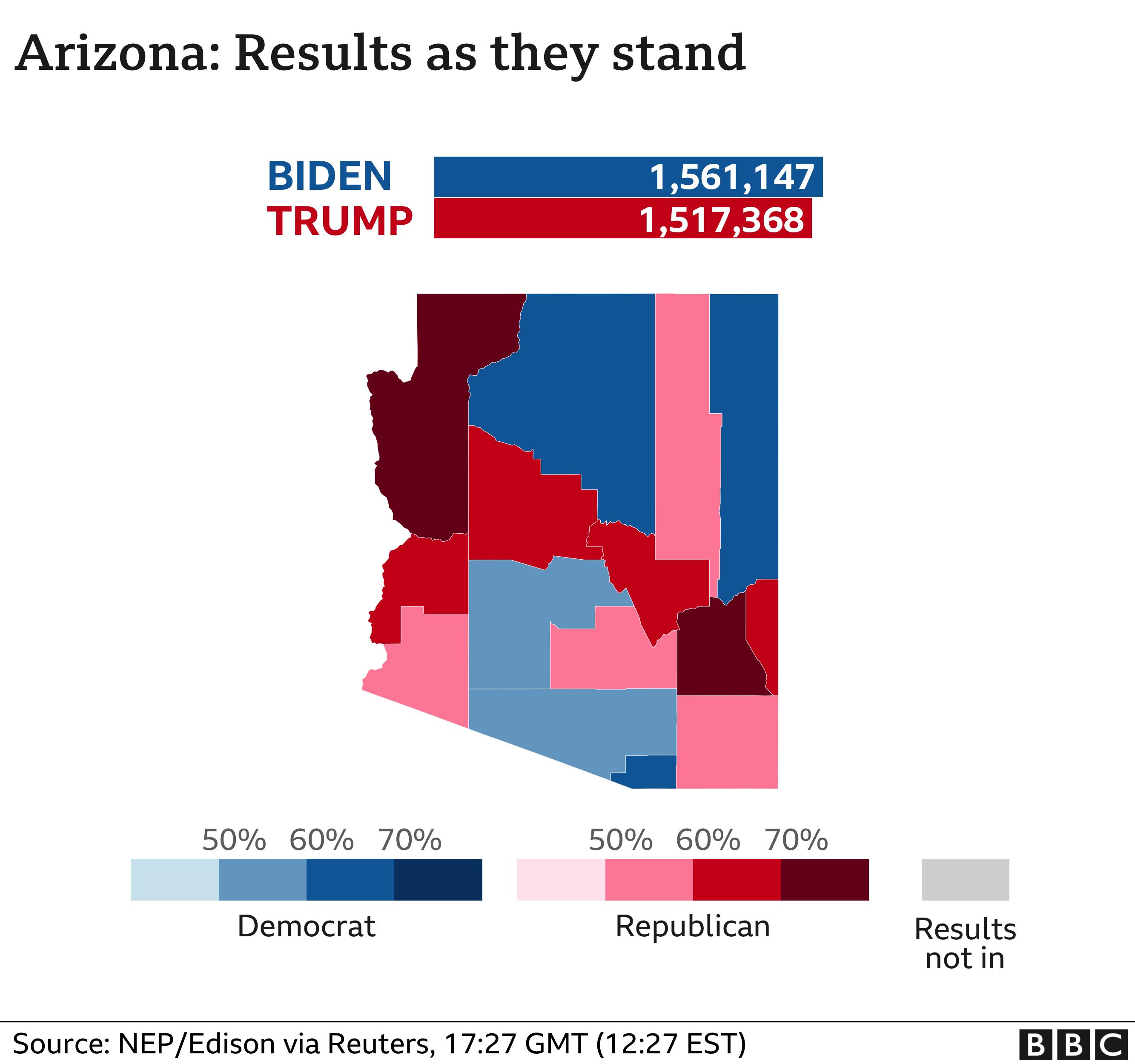 Arizona graphic