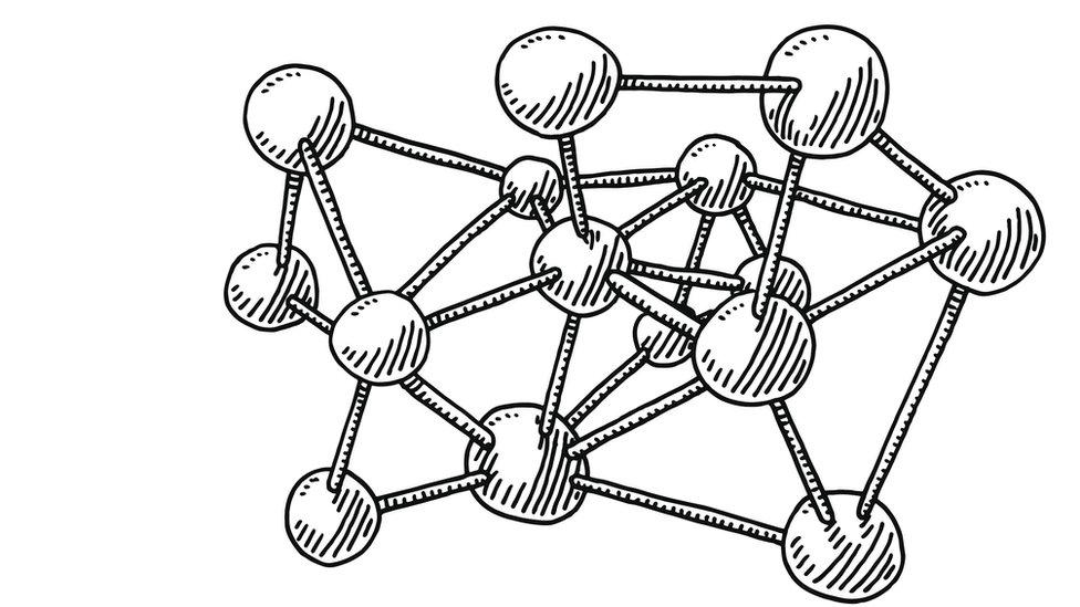 modelo de barras y esferas