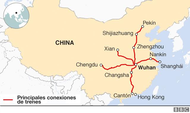 Conexiones de trenes en China.
