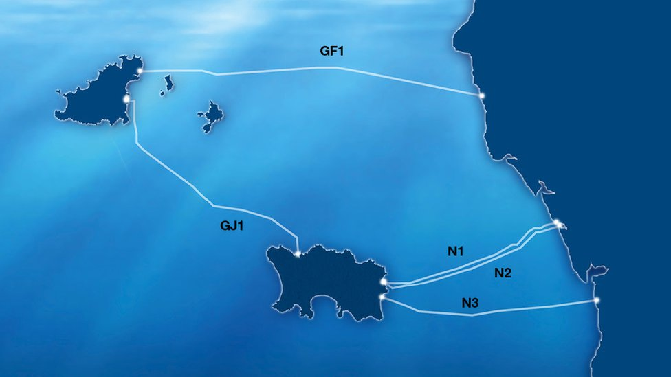 Channel Islands undersea cable network.