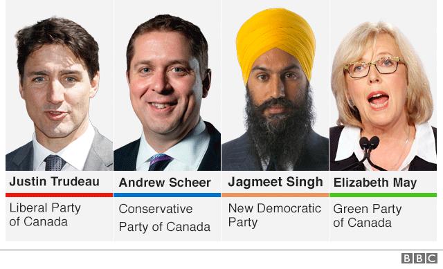 زعماء الحزب الليبرالي، والمحافظين، والحزب الديمقراطي الجديد، وحزب الخضر