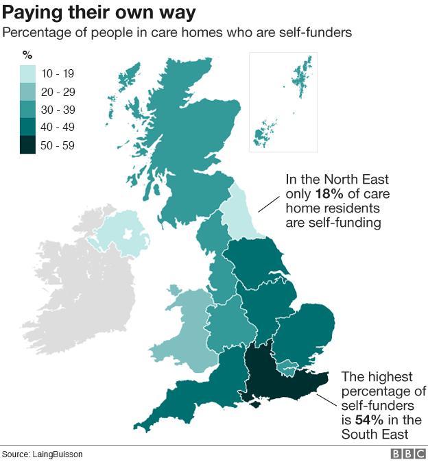 Self-funders distribution