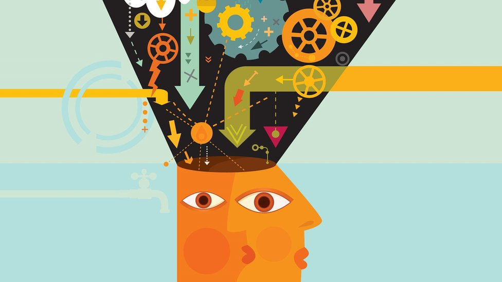 رسم يوضح تخزين المعلومات في الدماغ