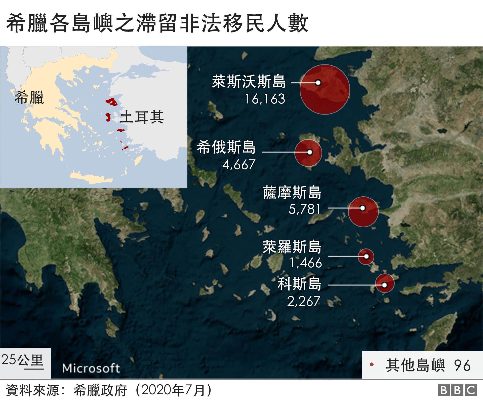 數據地圖:希臘各島嶼之滯留非法移民人數