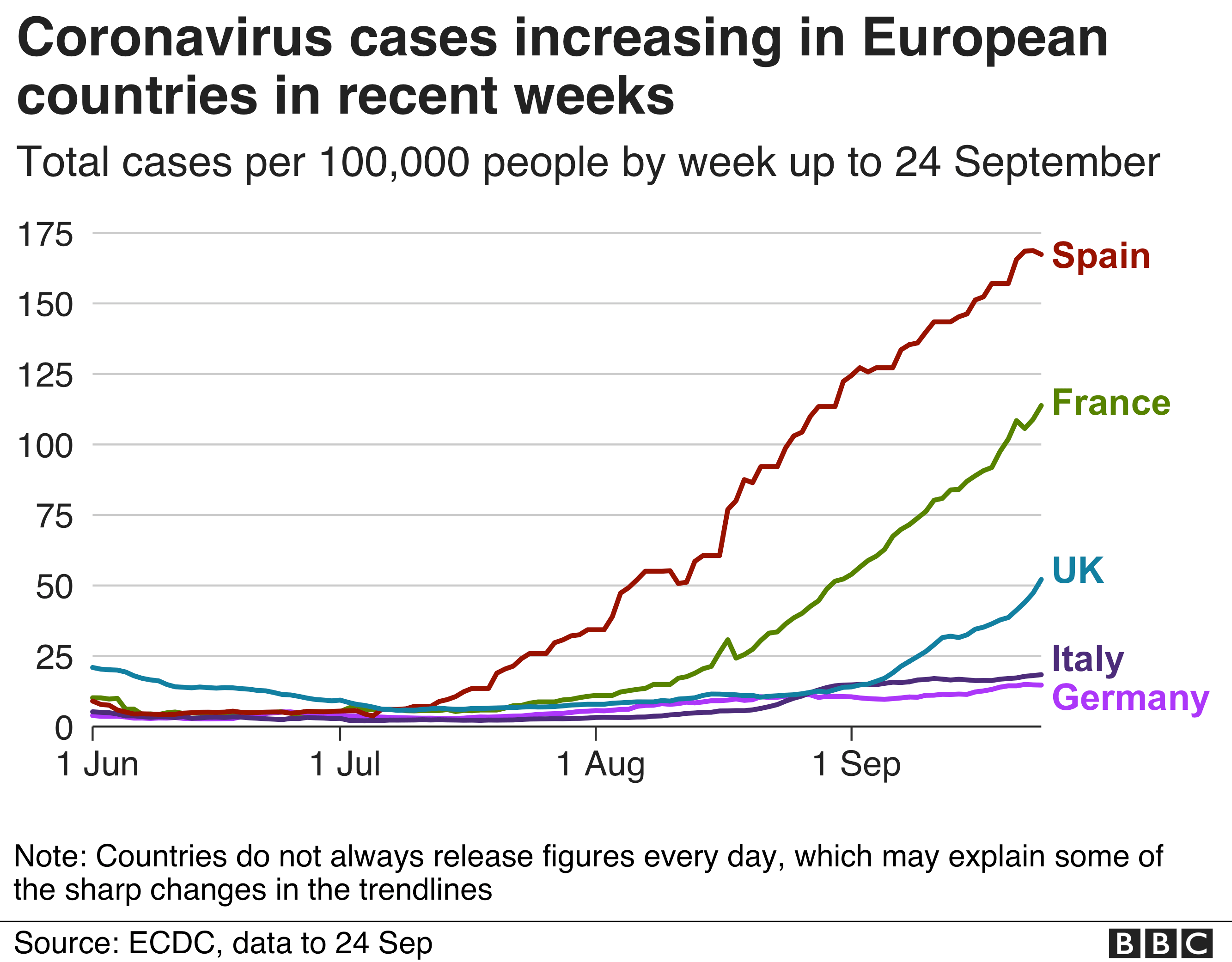 Coronavirus: Madrid at serious risk without tougher rules, minister warns thumbnail