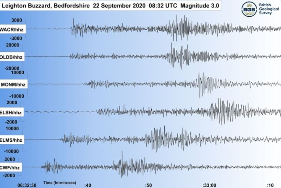 British Geological Survey seismograms