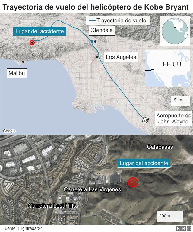 mapa del trayecto del vuelo