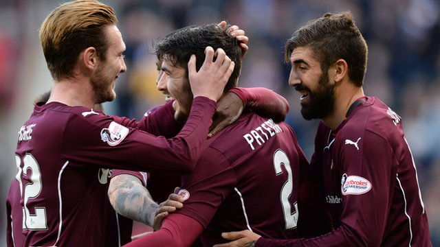 Highlights - Hearts 2-0 Ross County