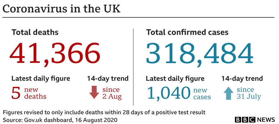 Coronavirus Public Health England To Be Replaced Bbc News