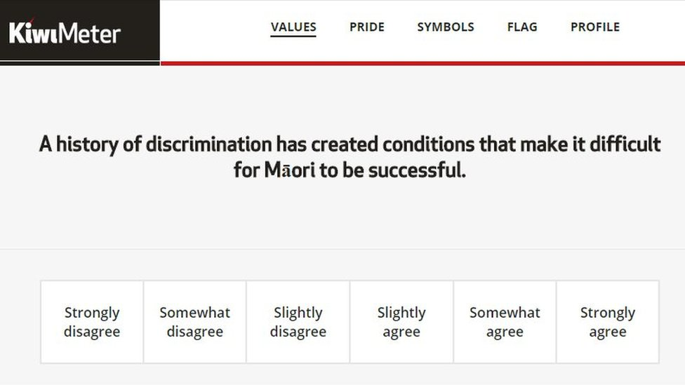 "Survey: ""A history of discrimination has created conditions that make it difficult for Maori to be successful"""