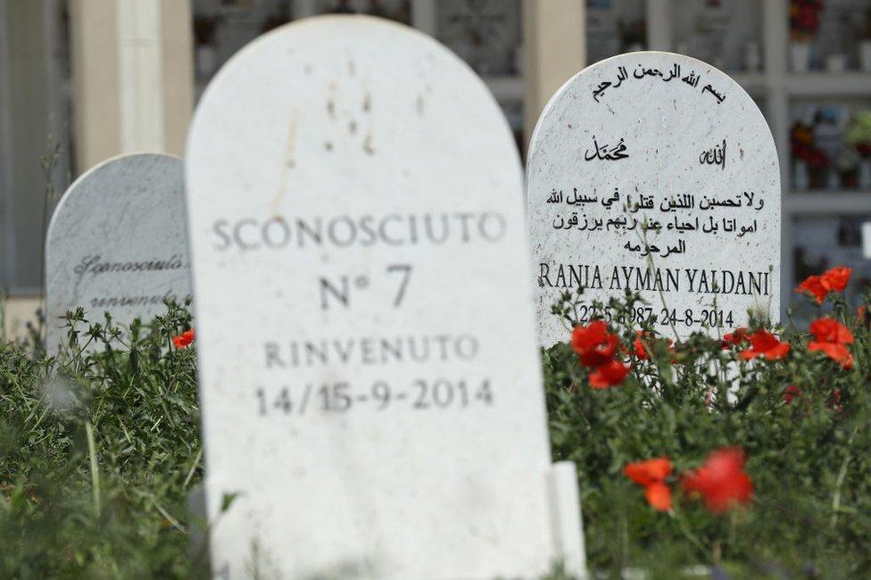 """""""Sconsicuto"""", desconocido en italiano, escrito en una tumba de un inmigrante en Sicilia. Al fondo, la tumba de una mujer identificada."""