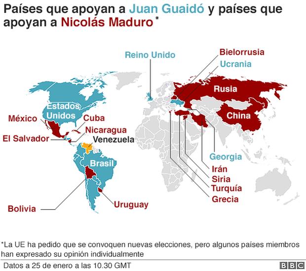 Países que apoyan a Maduro.