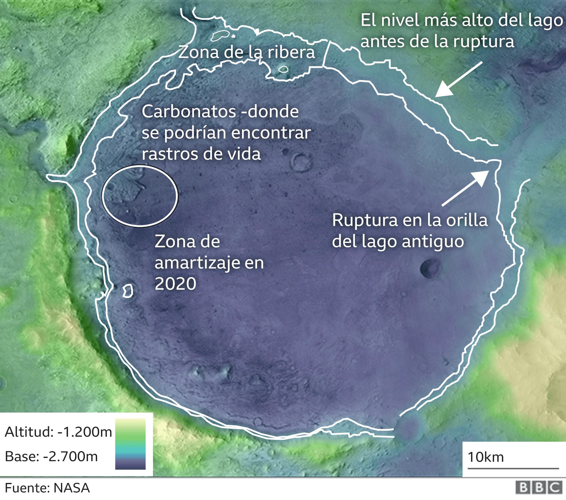 Sitios que Perseverance explorará en el cráter Jezero