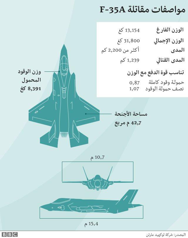 مواصفات طائرة إف-35