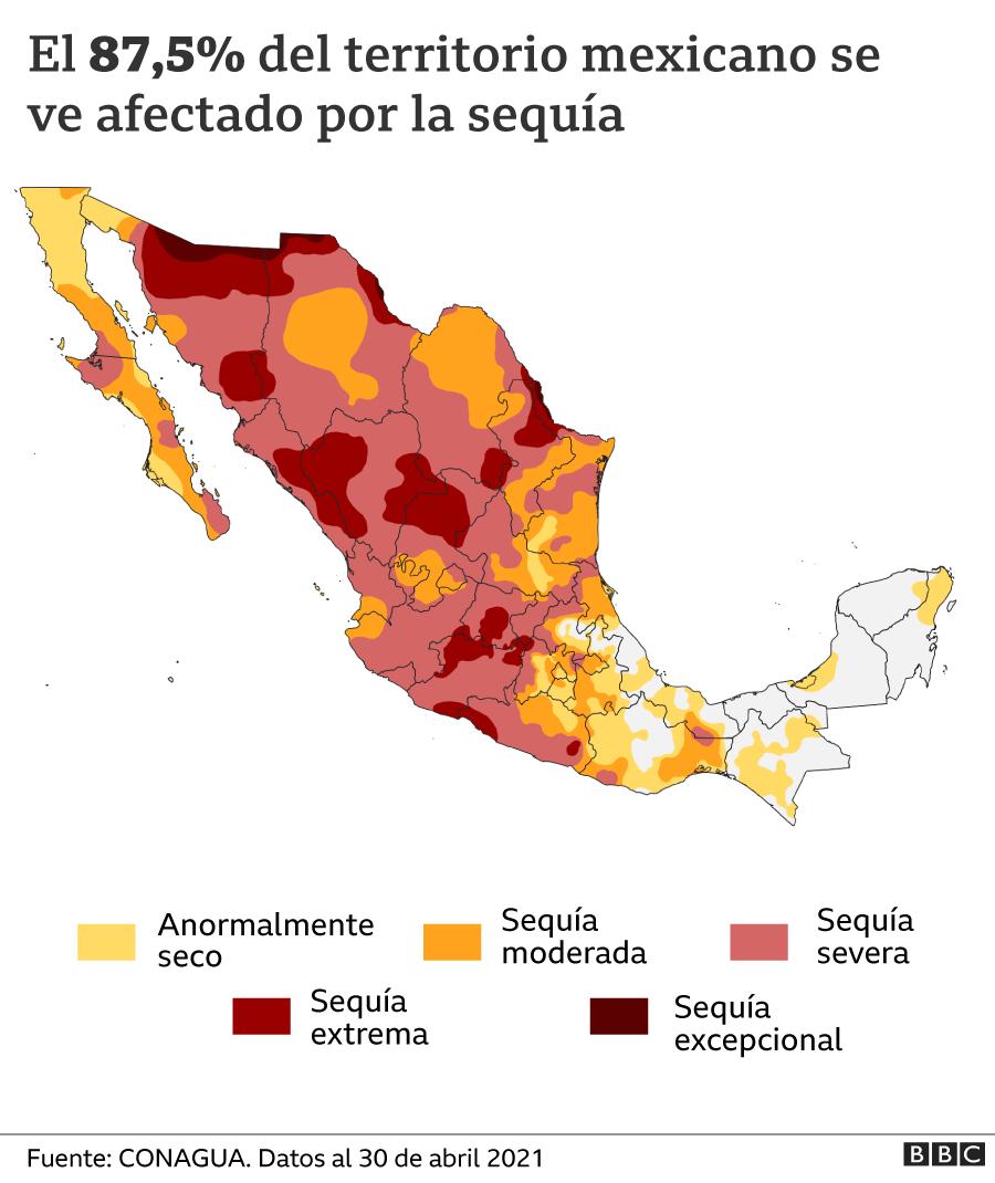 Mapa de los niveles de sequía en México