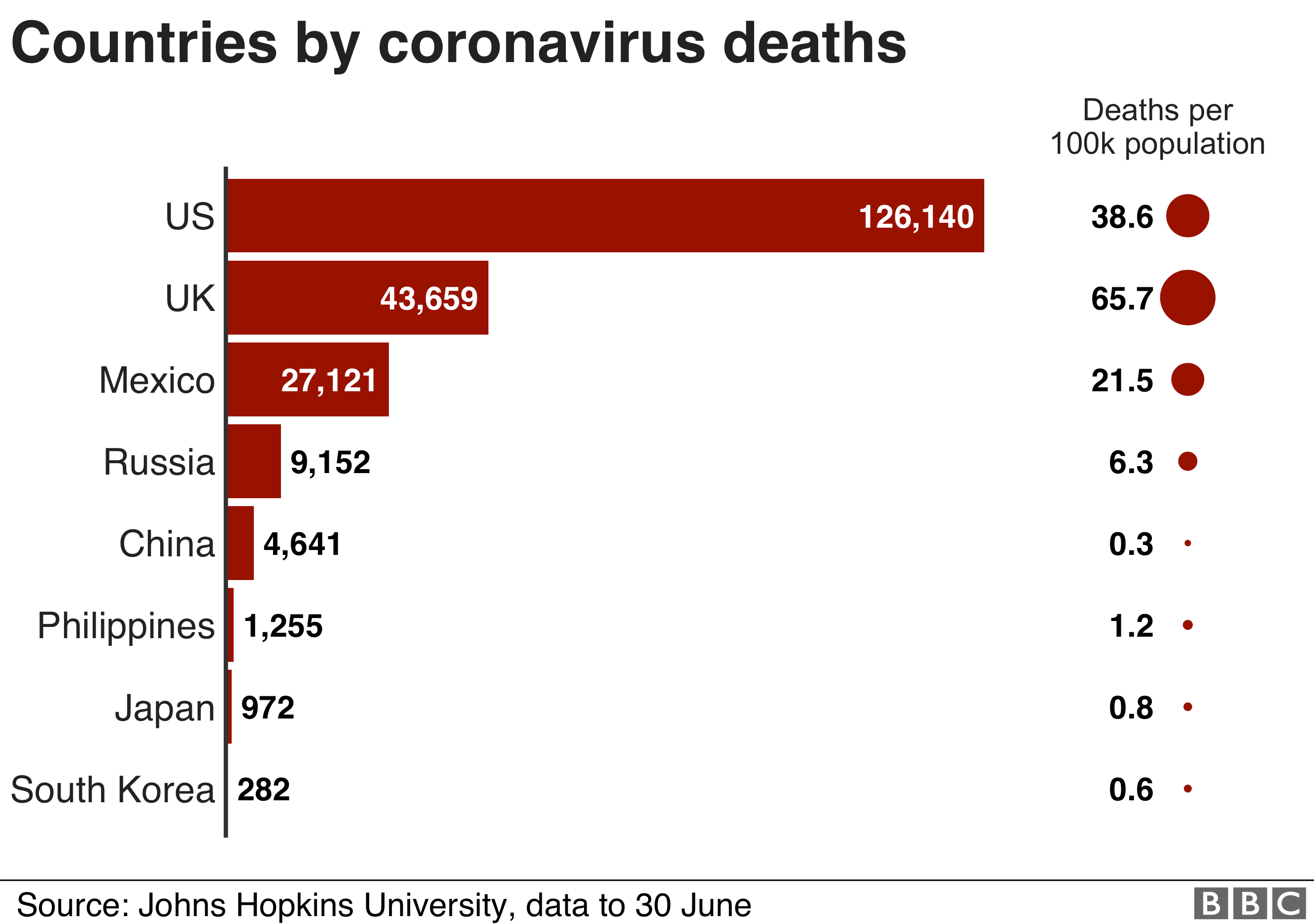 Coronavirus Japan S Mysteriously Low Virus Death Rate Bbc News