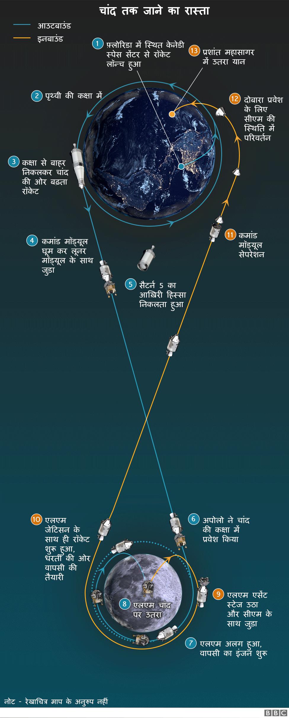 अंतरिक्षयान