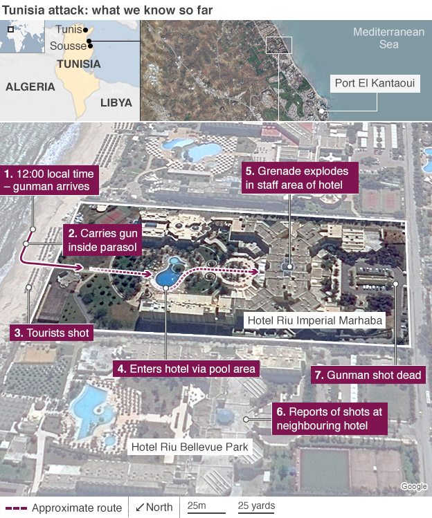 Graphic showing sequence of events in Tunisia attack