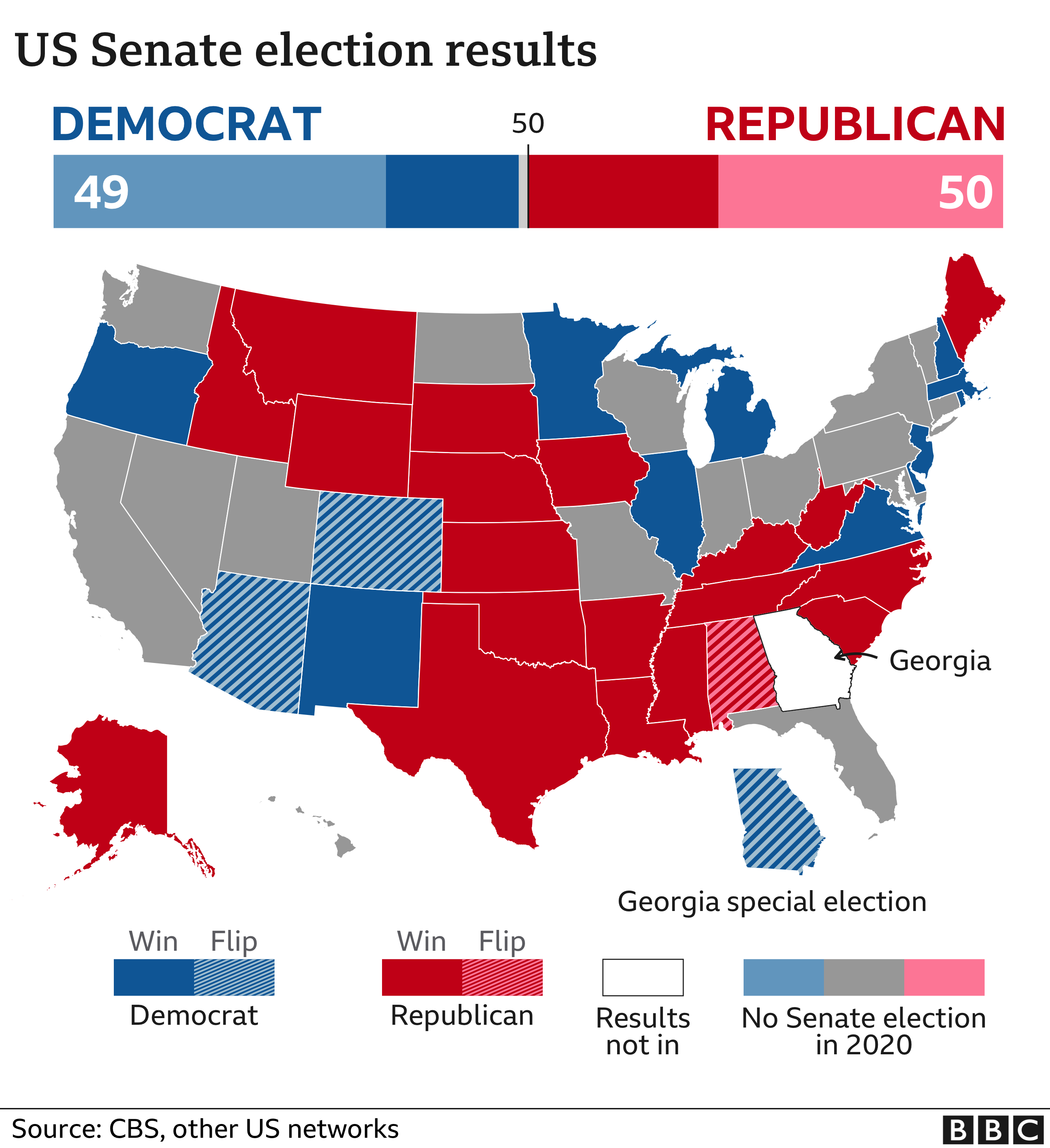Georgia election: Democrats on course for Senate control thumbnail